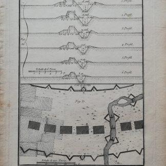 M. de Felice - Encyclopédie ou Dictionnaire Universel Raisonné des Connoissances Humaines - Art Militaire, Attaque et défense des places