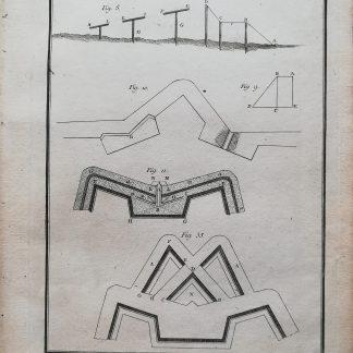 M. de Felice - Encyclopédie ou Dictionnaire Universel Raisonné des Connoissances Humaines - Art Militaire, Fortification